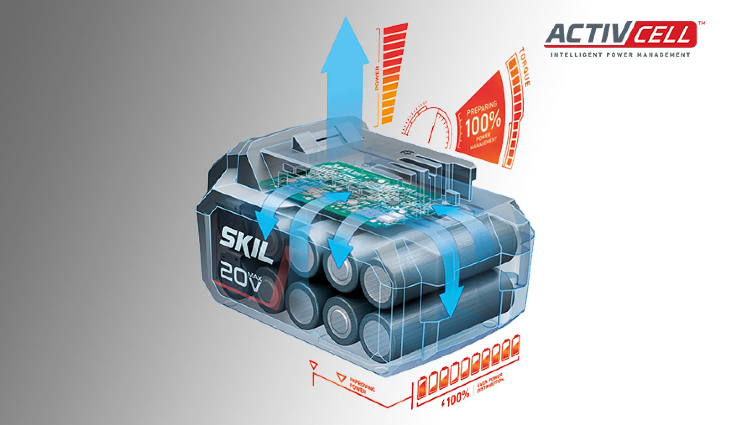 ActivCell™: Inteligentní řízení spotřeby